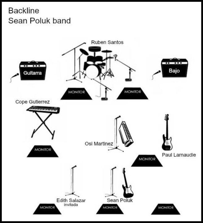 Backline Sean Poluk ban Tour Spain www.seanpoluk.com