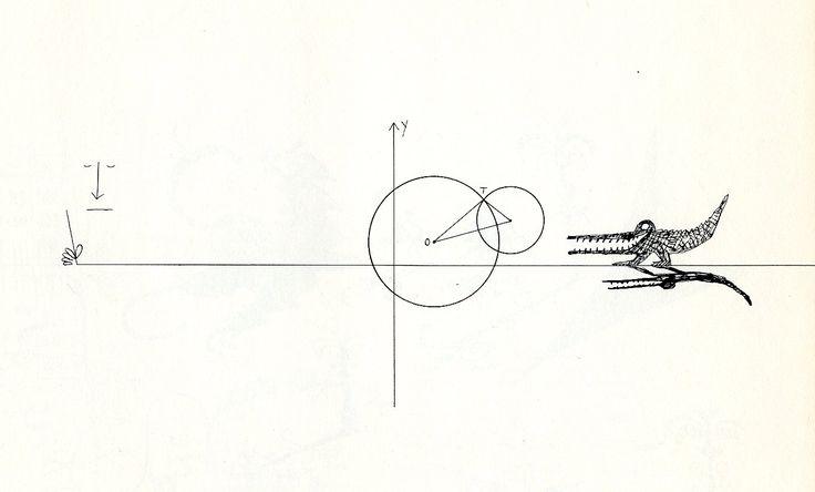 Saul Steinberg - The Labyrinth