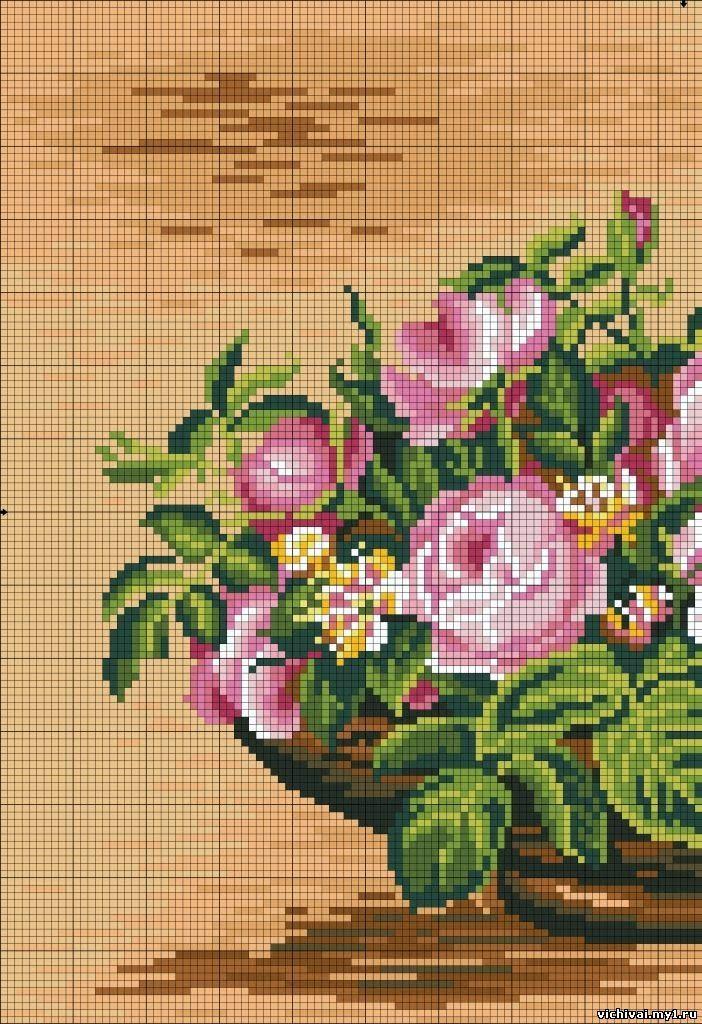 Cesto con rose (1)