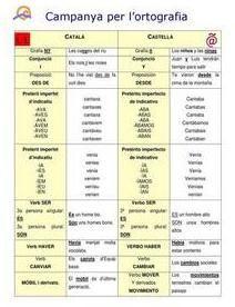 Campaña por la ortografía: diferencias entre la ortografía del castellano y el catalán