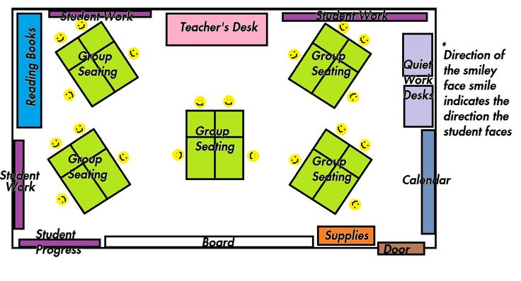 Classroom set out
