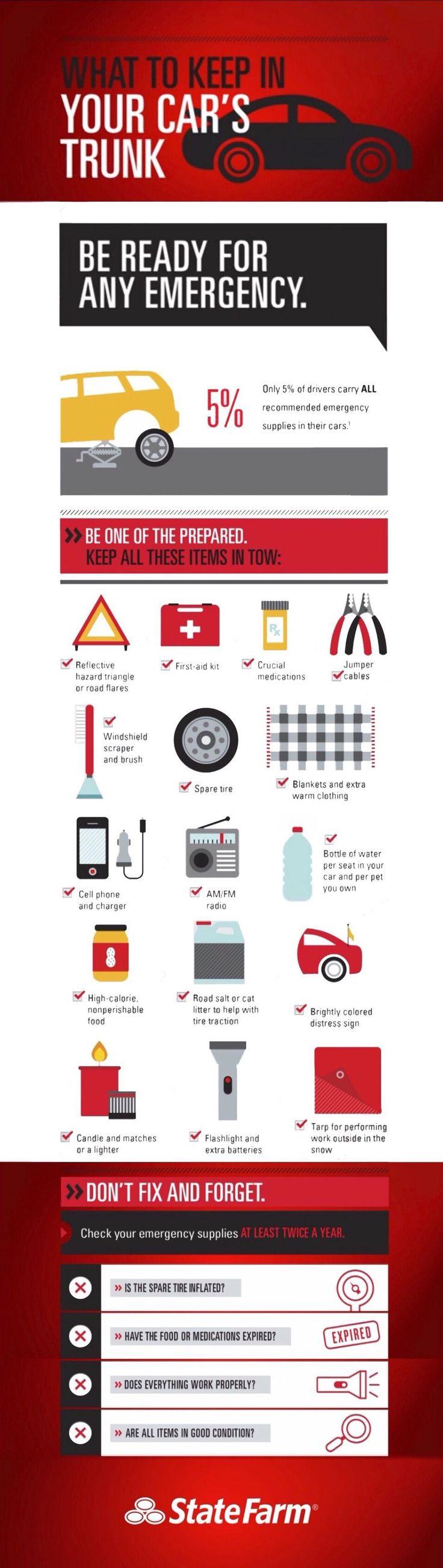 Emergency Preparedness State Farm® Car care tips, Car