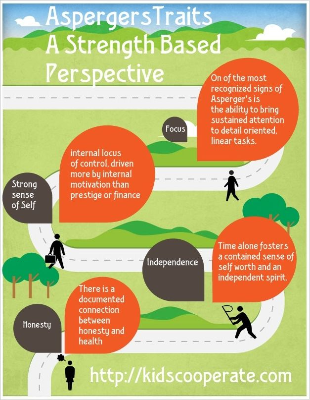 Asperger's Traits, a Strengths Based Perspective