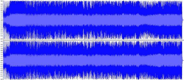 Dynamic range compression is ruining music.