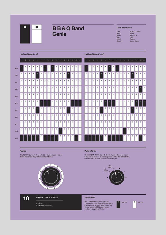Image of Program Your 808.10 — B.B. & Q. Band