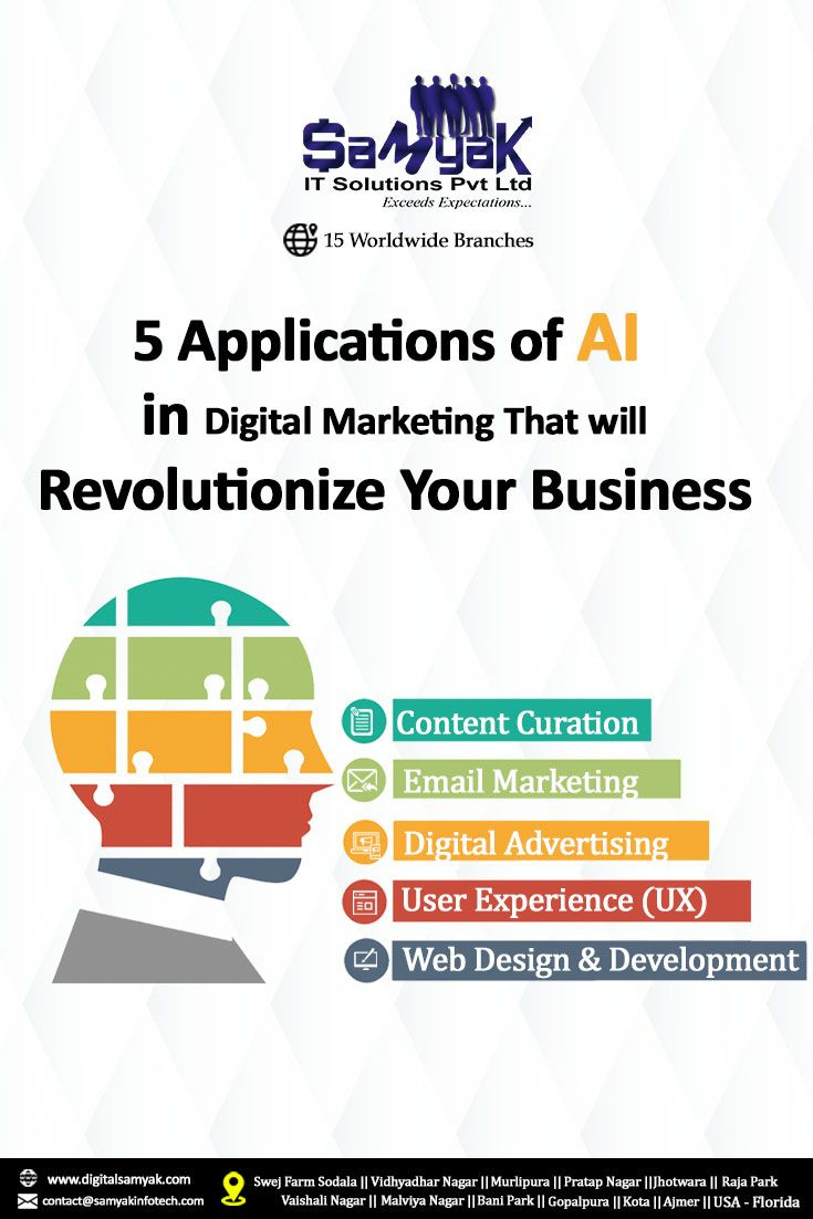 5 Ai Applications That Digital Marketing Use For Business Promotion Digital Marketing Web Development Company Digital Advertising