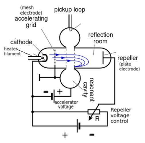 111 best power electronics projects images on pinterest