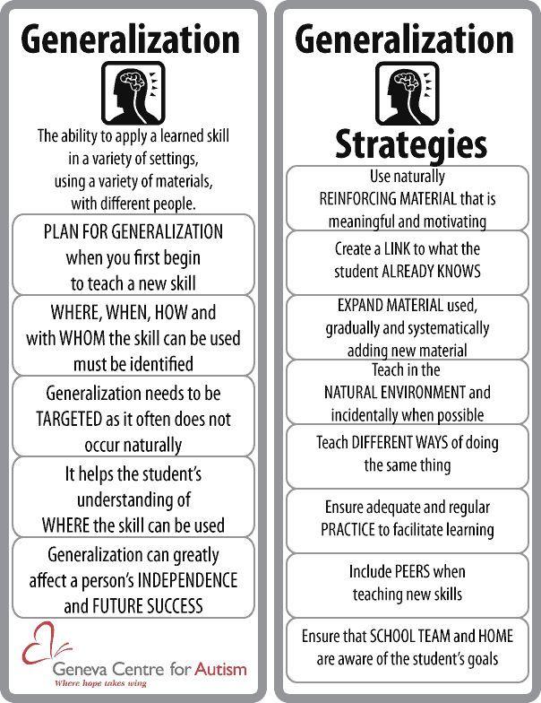 Generalization Worksheets Worksheets For School - Getadating