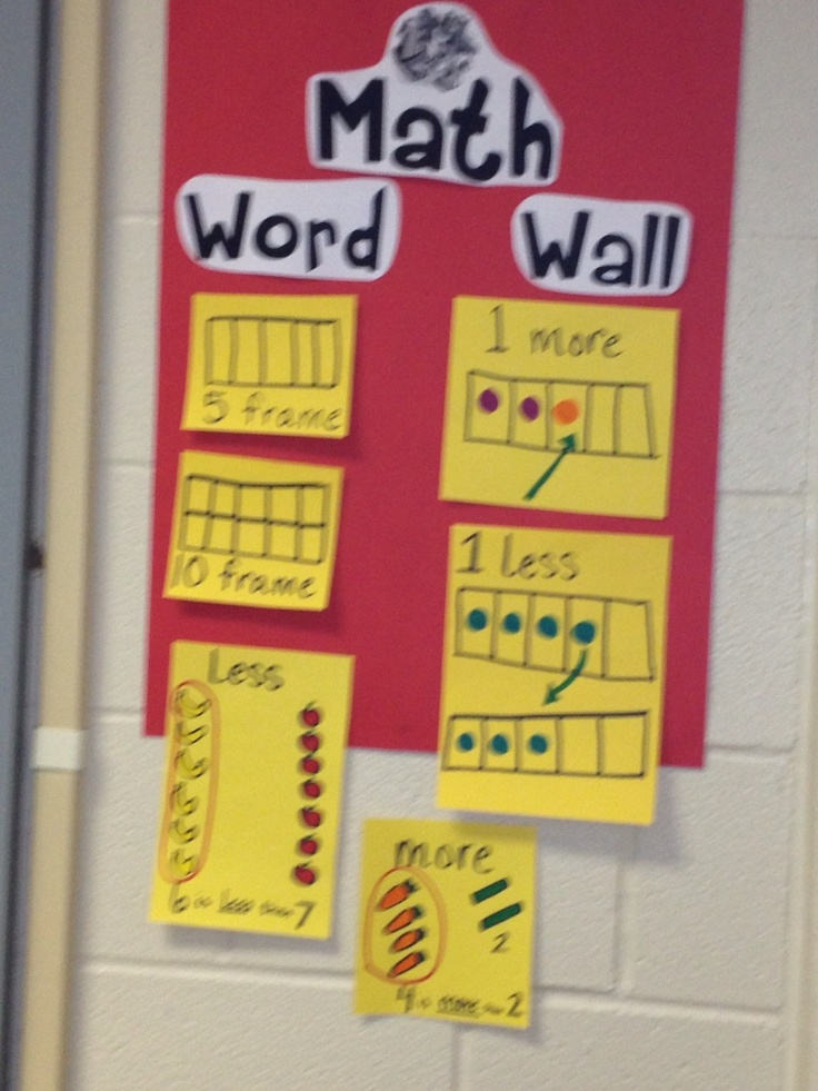 17 best images about math word wall resources on pinterest