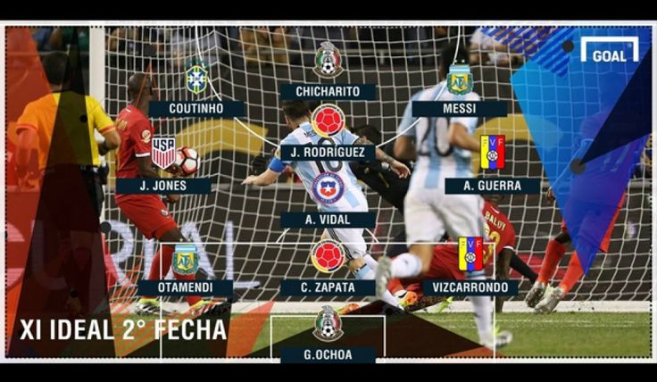 Lionel Messi lidera el equipo de la fecha 2 de la Copa América gracias a su hat-trick a Panamá. Venezuela, México, Colombia y Argentina son las selecciones que más jugadores aportan al once con dos cada uno. Perú, pese a su partido ante Ecuador, no aporta ninguno. June 11, 2016.