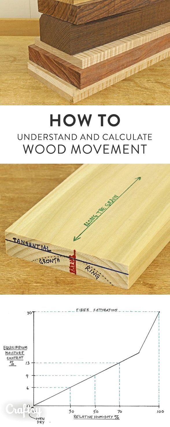 woodworking classes #woodworktips   shop in 2019