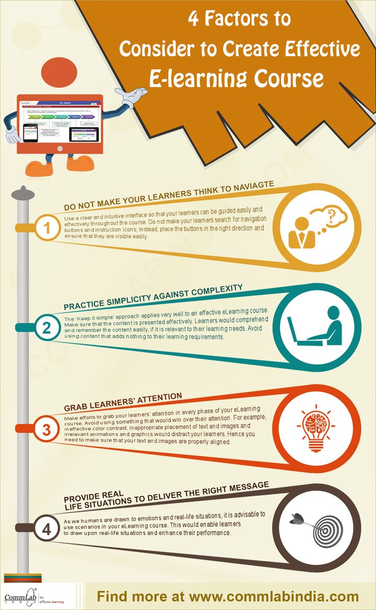 E learning poster designs - 4 Tips To Develop An Incredible E Learning Course An Infographic