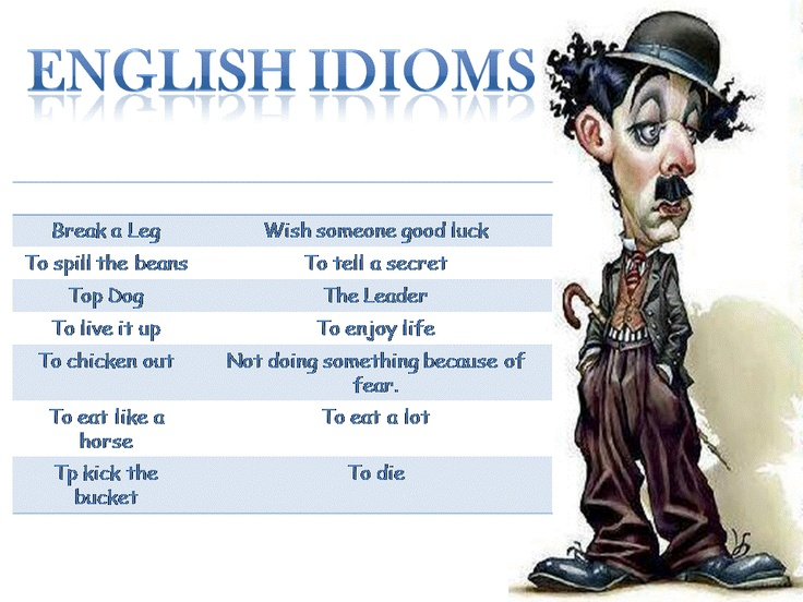 English Idiom And Meaning