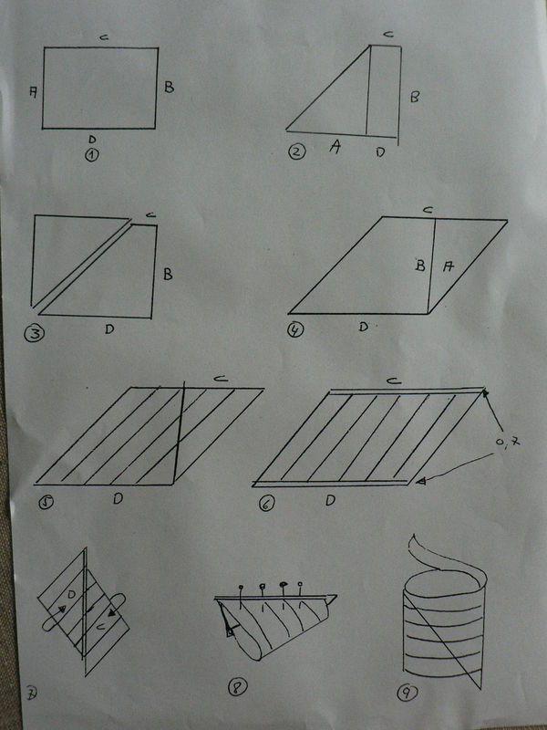 biais à partir d'un rectangle