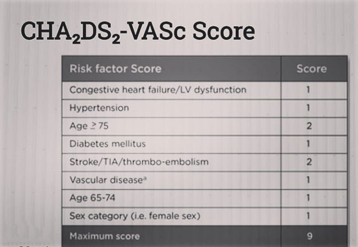 CHA2DS2-VASc score is a score for calculating the risk