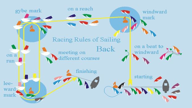 Dave Perry's Racing Rules