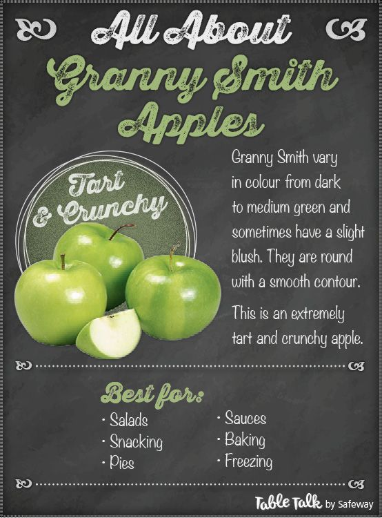 All About Granny Smith Apples! #AppleMonth