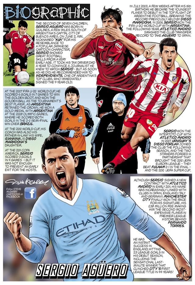 Manchester City's Kun Aguero in Biographic comic strip!