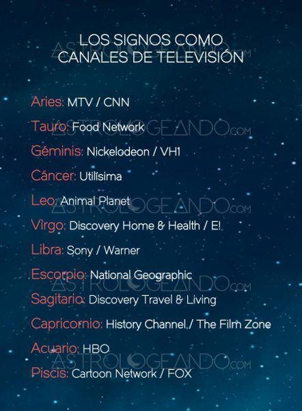 LOS SIGNOS COMO CANALES DE TELEVISIÓN