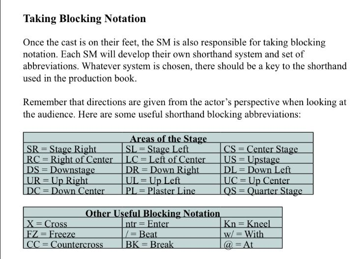 12 best Blocking images on Pinterest Stage management, Drama - ics organizational chart