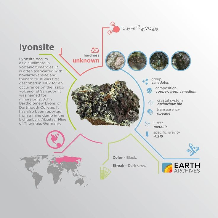 Lyonsite was first described in 1987 for an occurrence on the Izalco volcano El Salvador and was named for mineralogist John Bartholomew of Dartmouth College. #science #nature #geology #minerals #rocks #infographic #earth #lyonsite #dartmouth