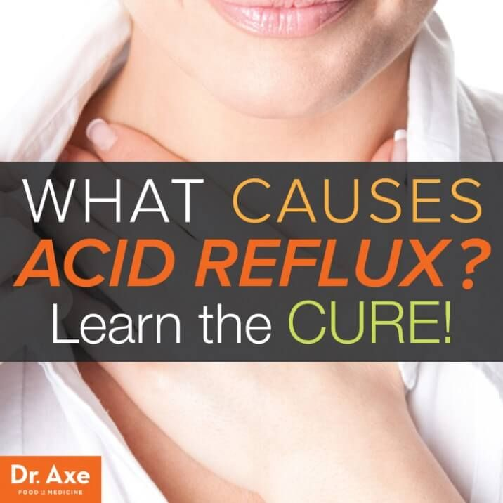 Acid Reflux Causes and Cure Title