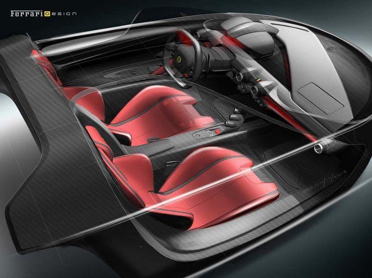By Ferrari Design by http://ift.tt/1qWdyOy