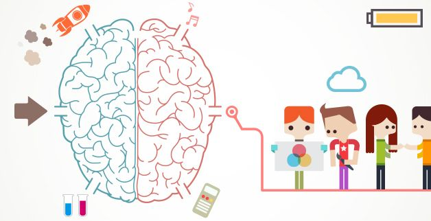 learning and memory multiple intelligences For example, to develop linguistic intelligence, parents can instruct their  any  effort to demonstrate that learning should be all fun and that the purpose of  but  memory of events, particularly recent events, is likely to be compromised, and so .