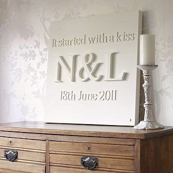 Wooden letters on a blank canvas painted all the same colour