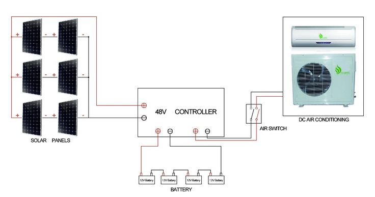 48V DC 100 solar air conditioner solar powered air