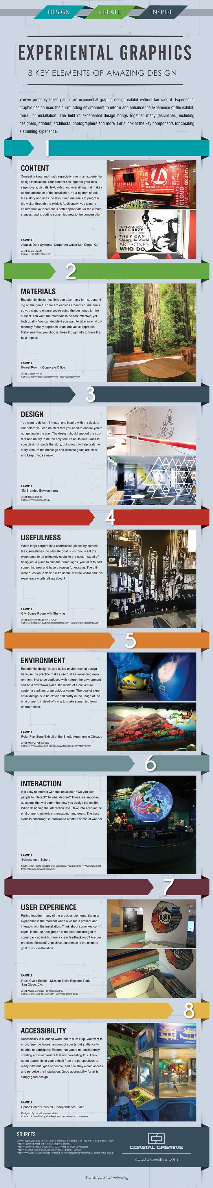 127 best blogs images on pinterest booth design stand design and experiential graphics 8 key elements of amazing design infographic portal kristyandbryce Gallery