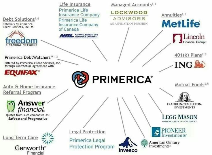 Primerica financial selowithjo 110 best primerica images on pinterest life insurance primerica accmission Gallery