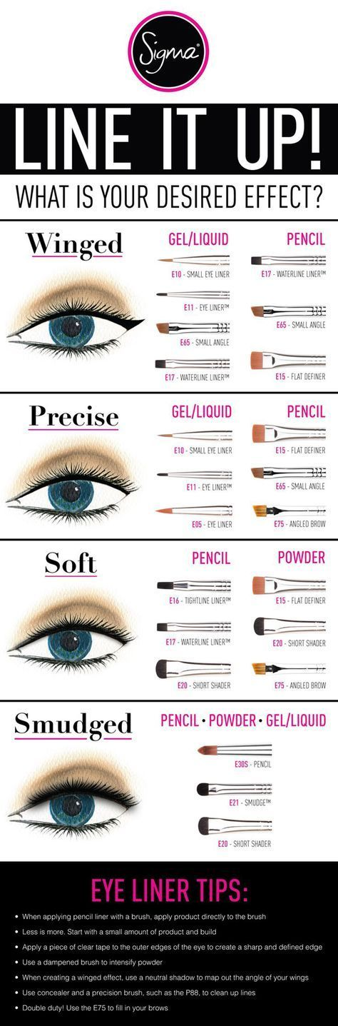Perfect Eyeliner Application | What Is Your Desired Effect?Eyeliner Tips And Tricks and Step By Step Ideas For Beginners and Advanced. Ideas For Brown Eyes, For Glasses, For Blondes, White Women, Bl (Top View Tutorials)