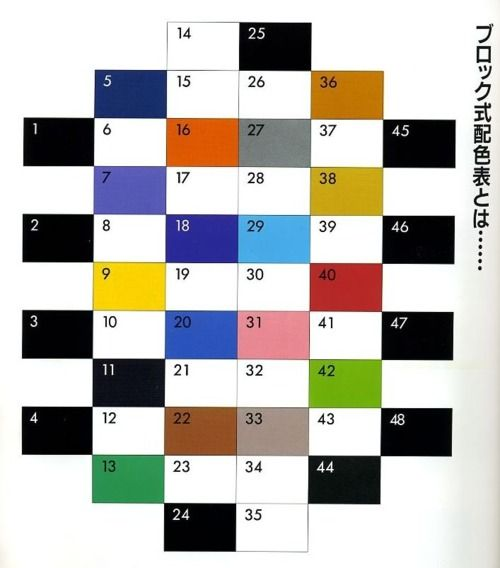 Chart for matching traditional kimono colours.