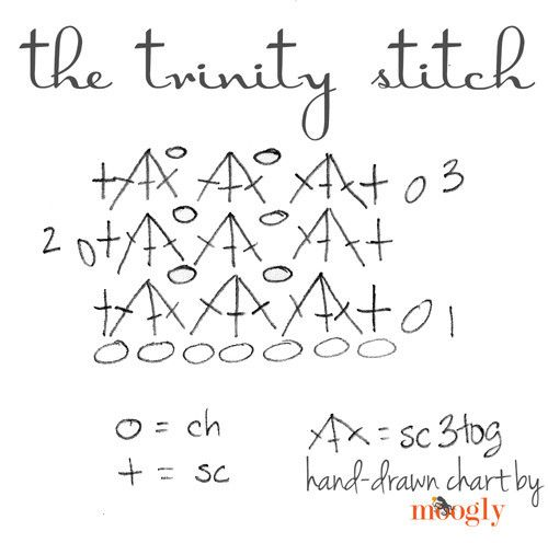 The Trinity Stitch, charted on moogly