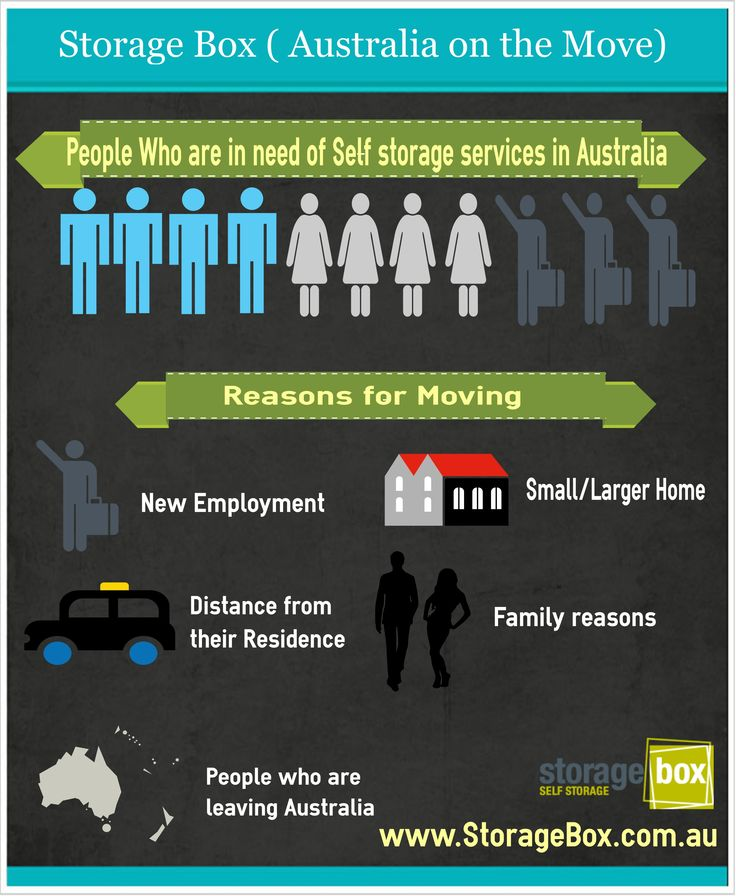 People who are in need for self storage services in Australia