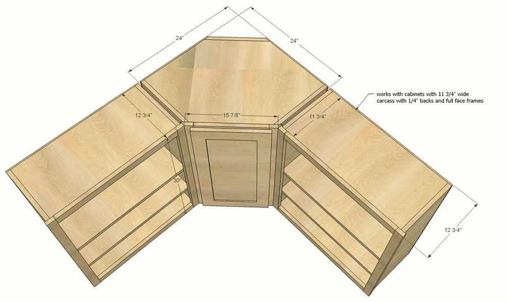 - How To Measure For Kitchen Cabinets (with Pics) , Cabinetry is the crucial thing you should concern about when it comes to the remodeling project. This is how to measure for kitchen cabinets., http://www.designbabylon-interiors.com/how-to-measure-for-kitchen-cabinets/