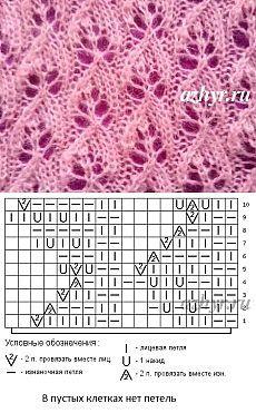 № 38 Ажур из мохера - узор спицами - схема | Ажур