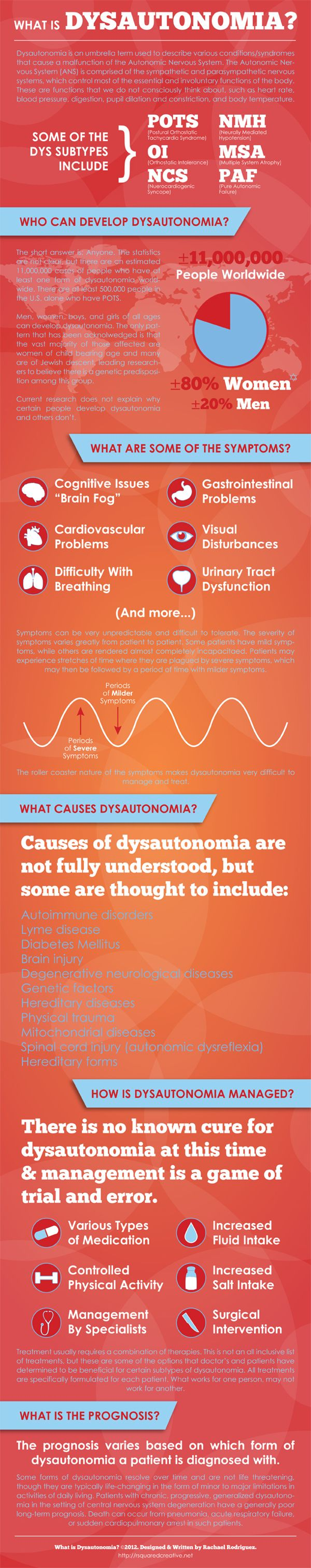 Dysautonomia Overview [oh great, another disorder I could have. I propose that this is a bullshit diagnosis made up by the medical and pharmaceutical industry to pull some more cash in.]