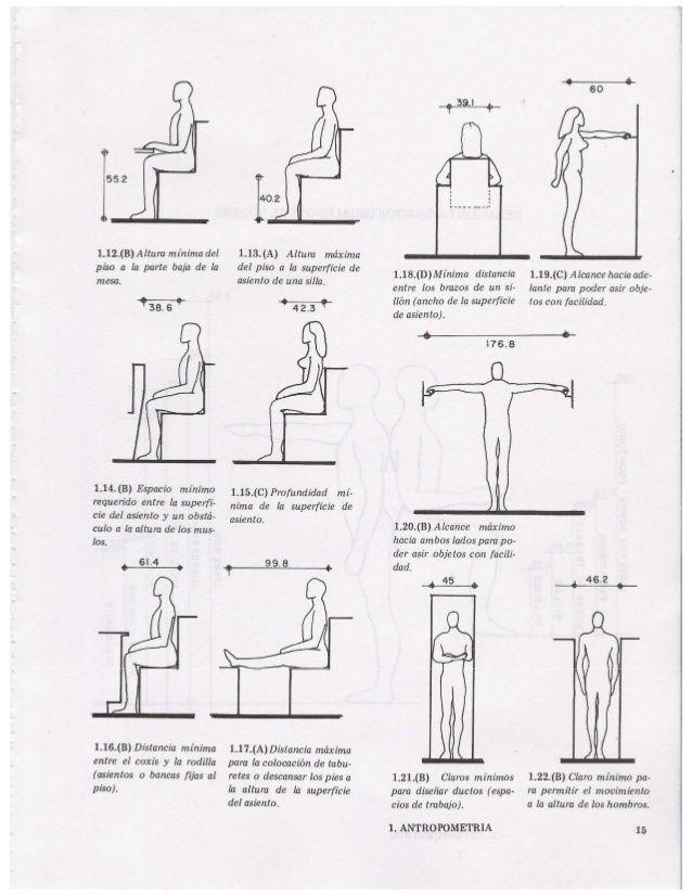 Las medidas de una casa xavier fonseca arq ergonom a for Medidas de un carro arquitectura