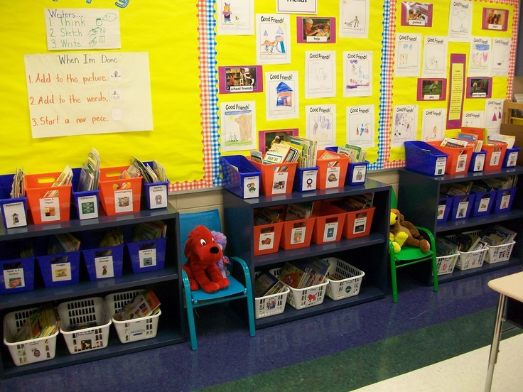 Mrs. Wheeler's First Grade Tidbits: Book Basket Labels