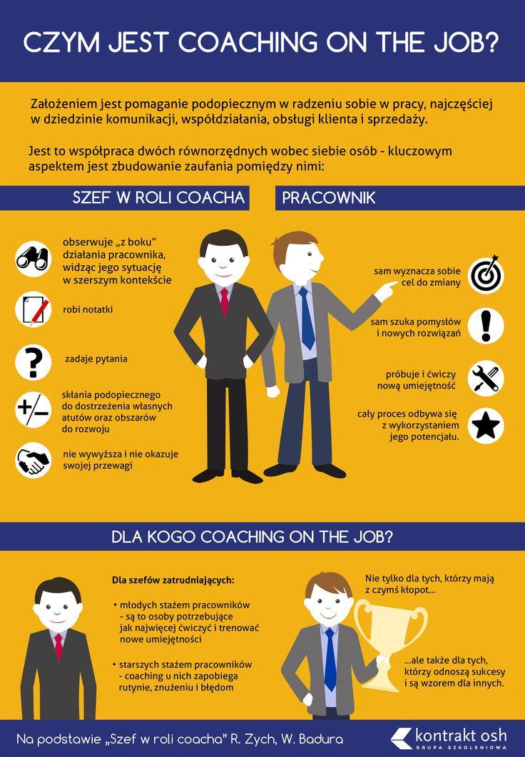 Metoda rozwoju podopiecznych w biznesie poprzez życzliwą obserwację i zdobycie nowych umiejętności poprzez rozmowę coachingową. www.kontraktosh.pl Robert Zych