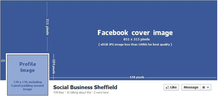 Facebook cover image dimensions