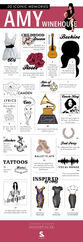 Amy Winehouse: 20 Iconic Memories #infographic