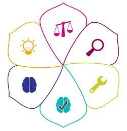 Blooming lessen | Stimulerend signaleren | Informatiepunt Onderwijs & Talentontwikkeling (SLO)