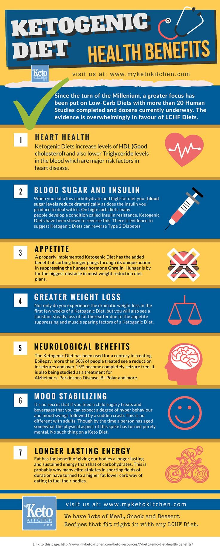 7 Ketogenic Diet Health Benefits [infographic