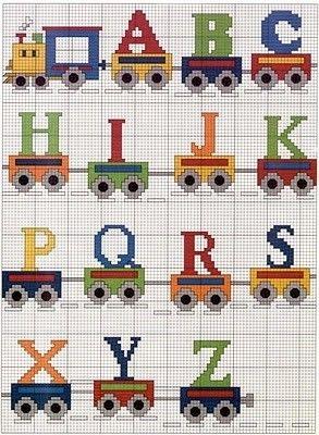 Patrones punto de cruz: Tipos de abecedarios