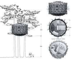 Image result for camouflaged tree house