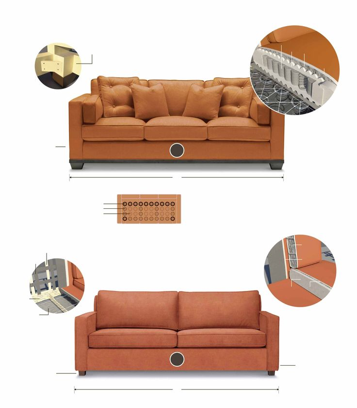 What Is The Difference Between A Sofa And A Couch Hereo Sofa