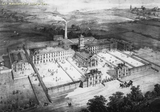 MANCHESTER POOR LAW AND WORKHOUSES AND OTHER INSTITUTIONS